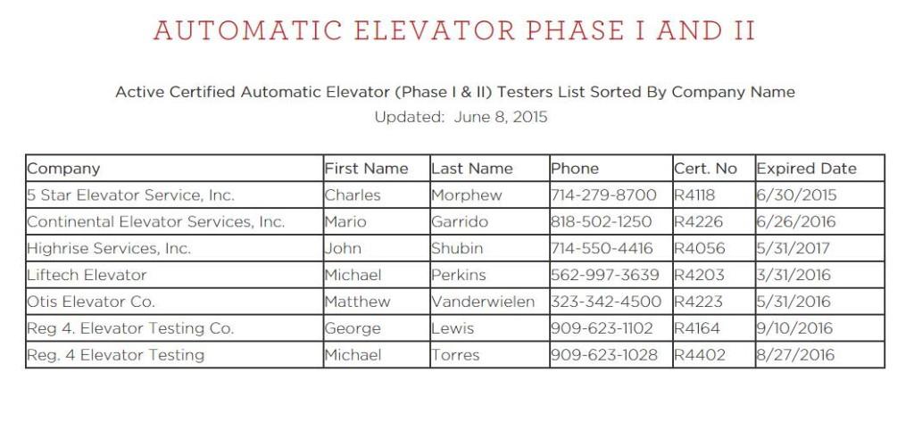 lafd reg-4 elevators